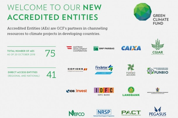 Green Climate Fund Accredited organisations October 2018. Image: Green Climate Fund